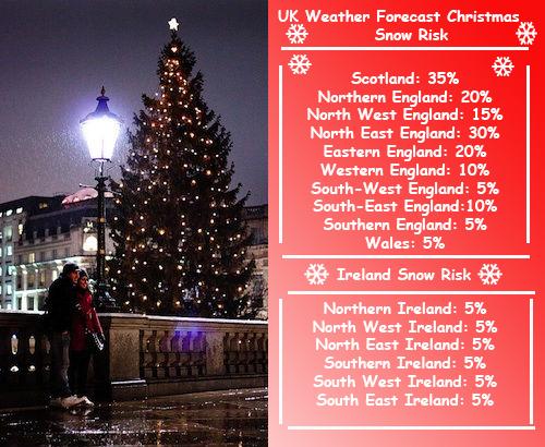 Christmas-Snow-Risk-Edit