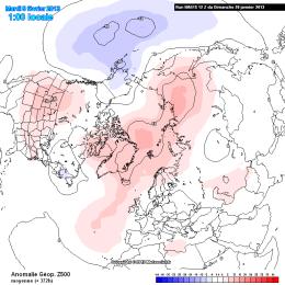 NAEFS Pressure Prediction Chart