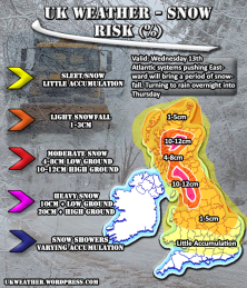 Snow-Risk-Map