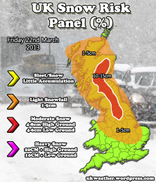 NEW-SNOW-RISK-MAP