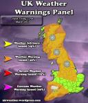 Warnings-Panel