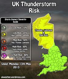 UK-Thunderstorm-Risk